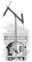 ******** Sectional view of a telegraph tower for Claude Chappe's semaphore, 1792, (c1870).