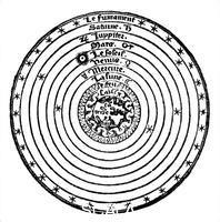 ******** Geocentric or Earth-centred system of the universe, 1528.